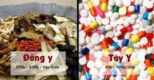 Tây y - thuốc chữa bệnh viêm hang vị dạ dày hiệu quả nhất