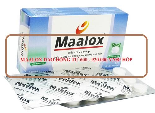 Giá thuốc Maalox
